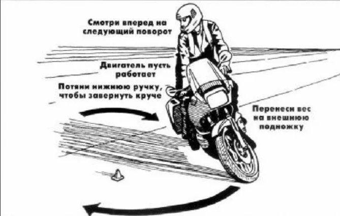 моторазворот