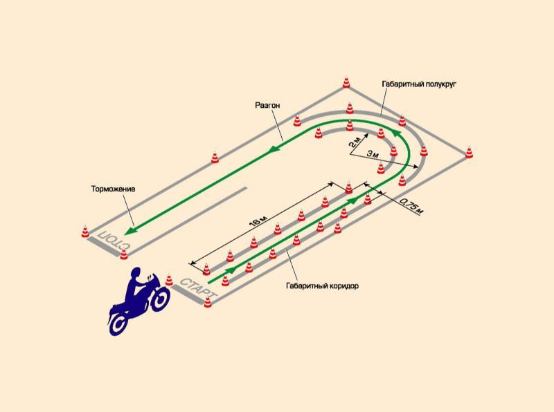 разворот на мотоцикле